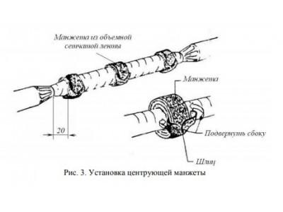Ремонт, соединение и оконцевание гибких резиновых и стационарных силовых кабелей напряжением до 10 кВ