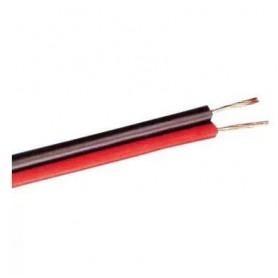 Кабель Stereo 2х0.75 Red/Black 100м (м) PROCONNECT