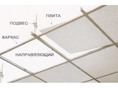 Монтаж офисного армстронг светильника инструкция